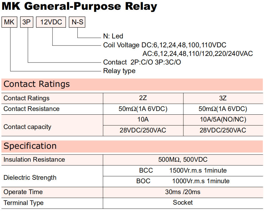 General Purpose Relay-MK2P-I