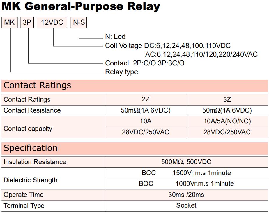 General Purpose Relay-MK3P-I