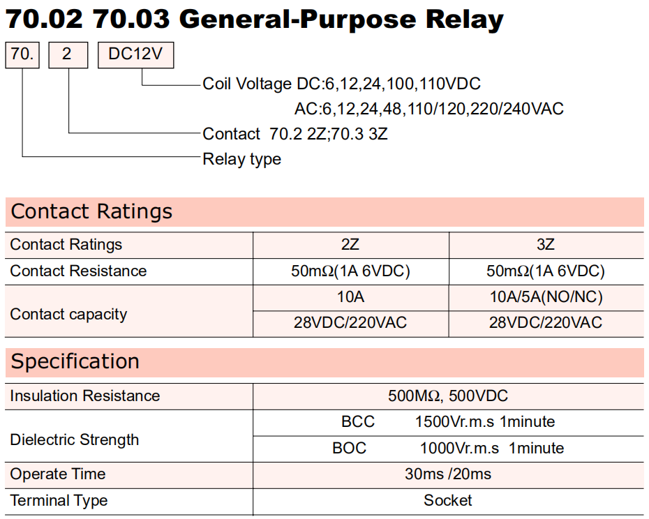 General Purpose Relay-70.2